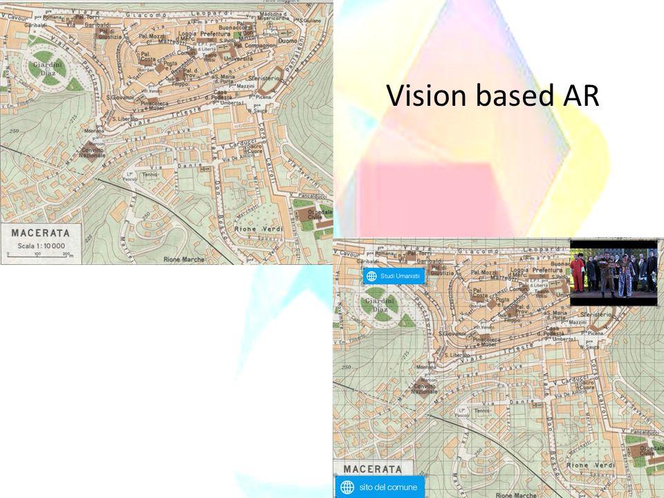 Vision based AR