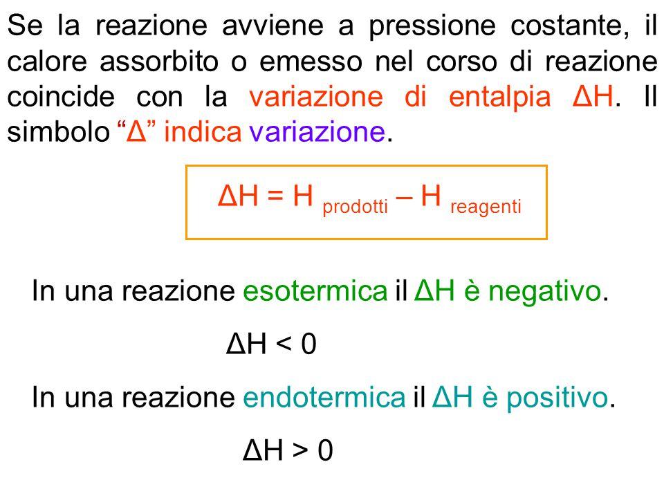 Se la reazione avviene a pressione costante, il calore assorbito o emesso nel corso di reazione coincide con la variazione di entalpia ΔH. Il simbolo Δ indica variazione.