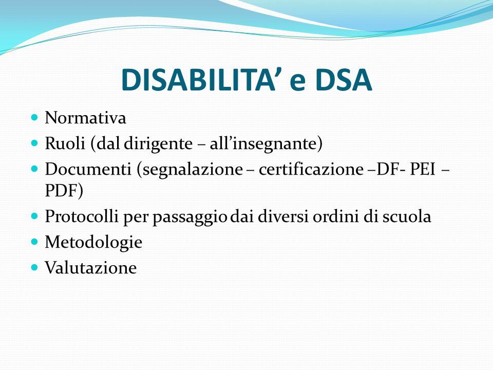DISABILITA' e DSA Normativa Ruoli (dal dirigente – all'insegnante)