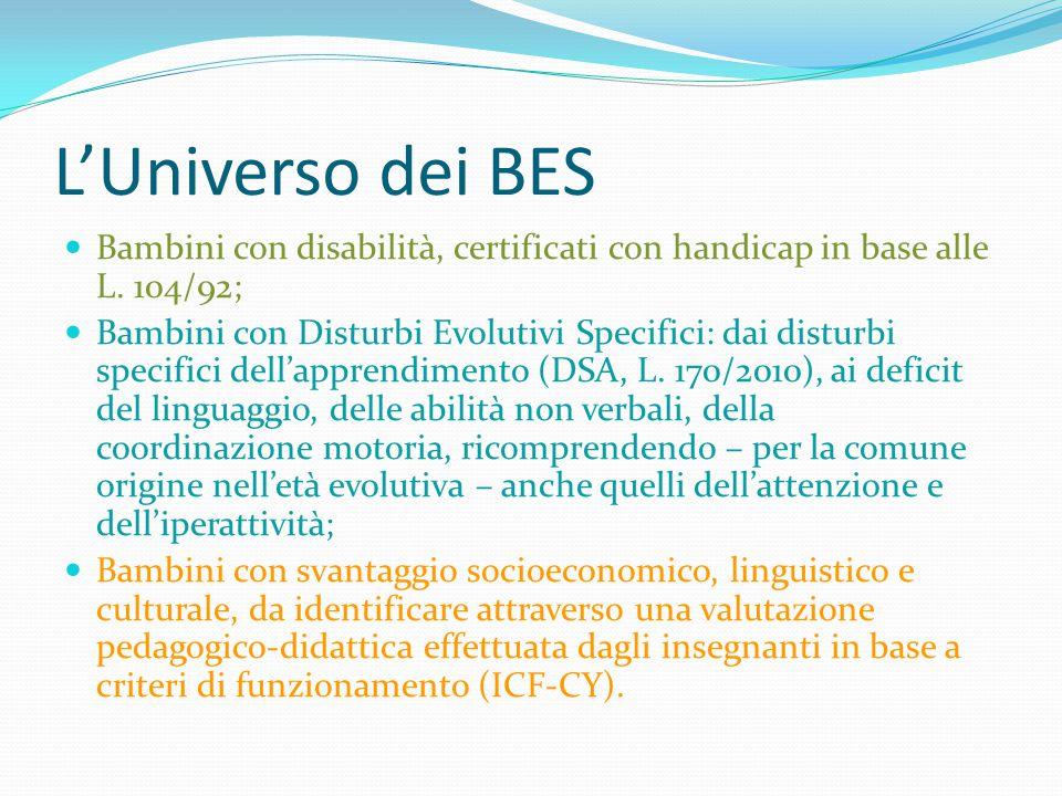 L'Universo dei BES Bambini con disabilità, certificati con handicap in base alle L. 104/92;
