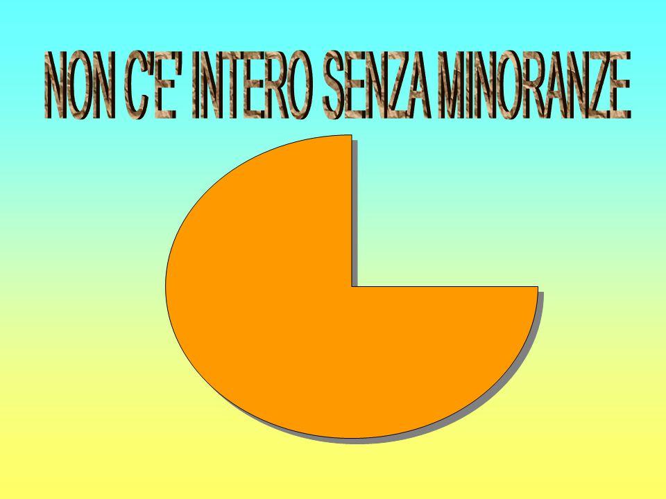 NON C E INTERO SENZA MINORANZE