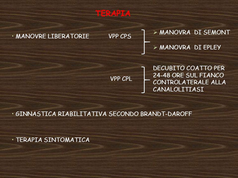 TERAPIA MANOVRA DI SEMONT MANOVRE LIBERATORIE VPP CPS MANOVRA DI EPLEY