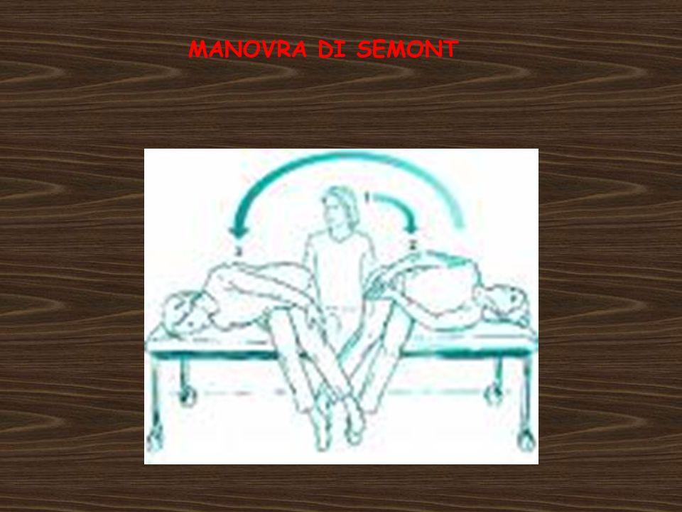 MANOVRA DI SEMONT