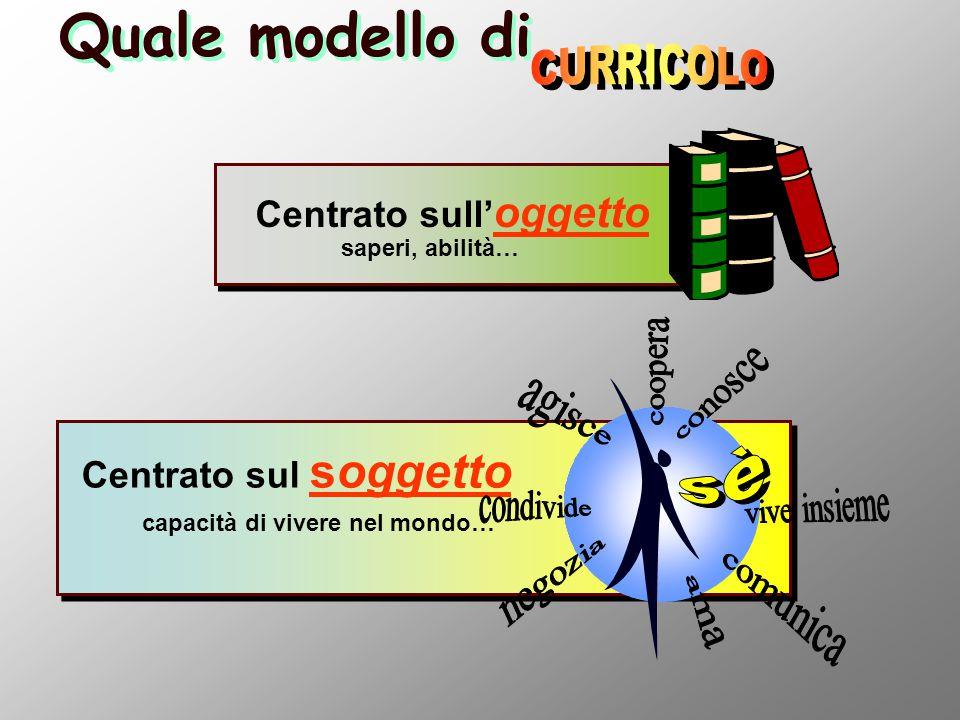 Quale modello di CURRICOLO condivide comunica agisce negozia ama