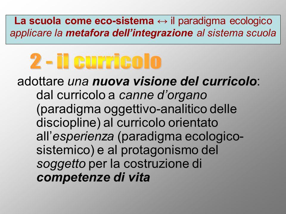 La scuola come eco-sistema ↔ il paradigma ecologico applicare la metafora dell'integrazione al sistema scuola