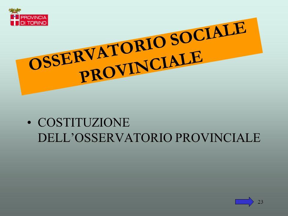 OSSERVATORIO SOCIALE PROVINCIALE