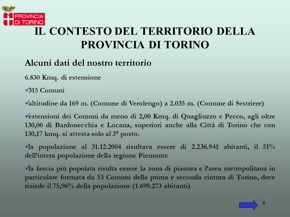 IL CONTESTO DEL TERRITORIO DELLA PROVINCIA DI TORINO