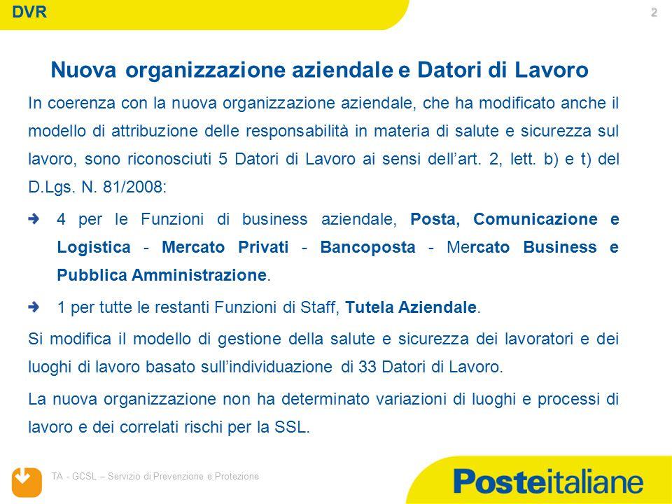 Nuova organizzazione aziendale e Datori di Lavoro
