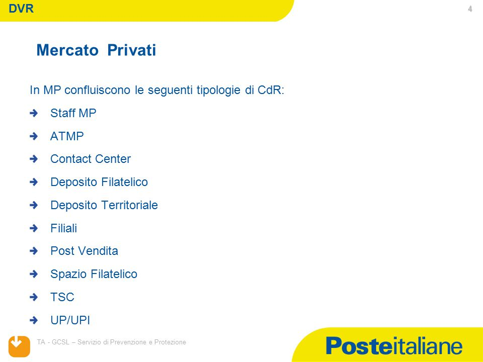 Mercato Privati DVR In MP confluiscono le seguenti tipologie di CdR: