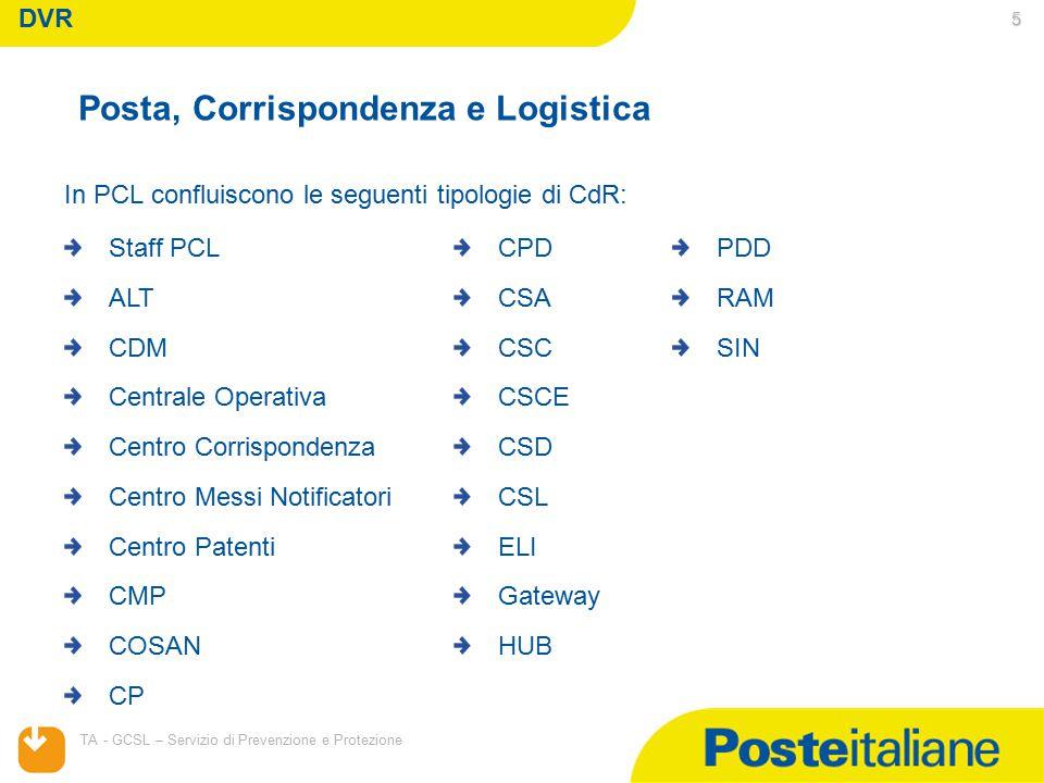 Posta, Corrispondenza e Logistica