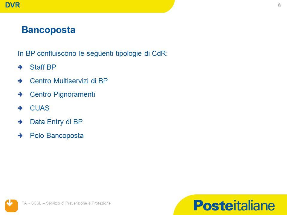 Bancoposta DVR In BP confluiscono le seguenti tipologie di CdR: