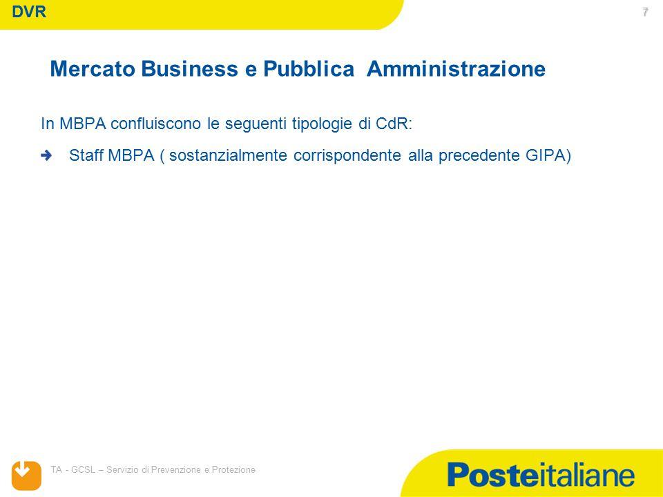 Mercato Business e Pubblica Amministrazione