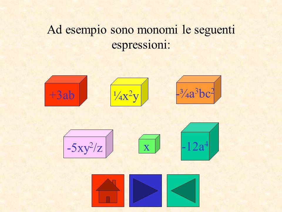 Ad esempio sono monomi le seguenti espressioni: