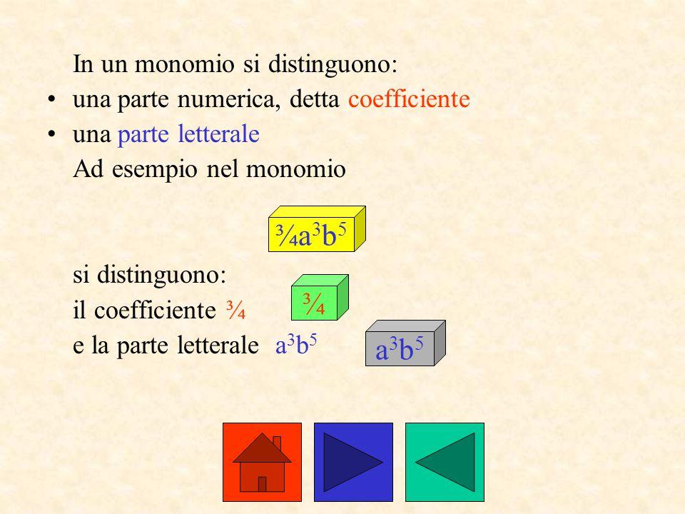 ¾a3b5 ¾ a3b5 In un monomio si distinguono: