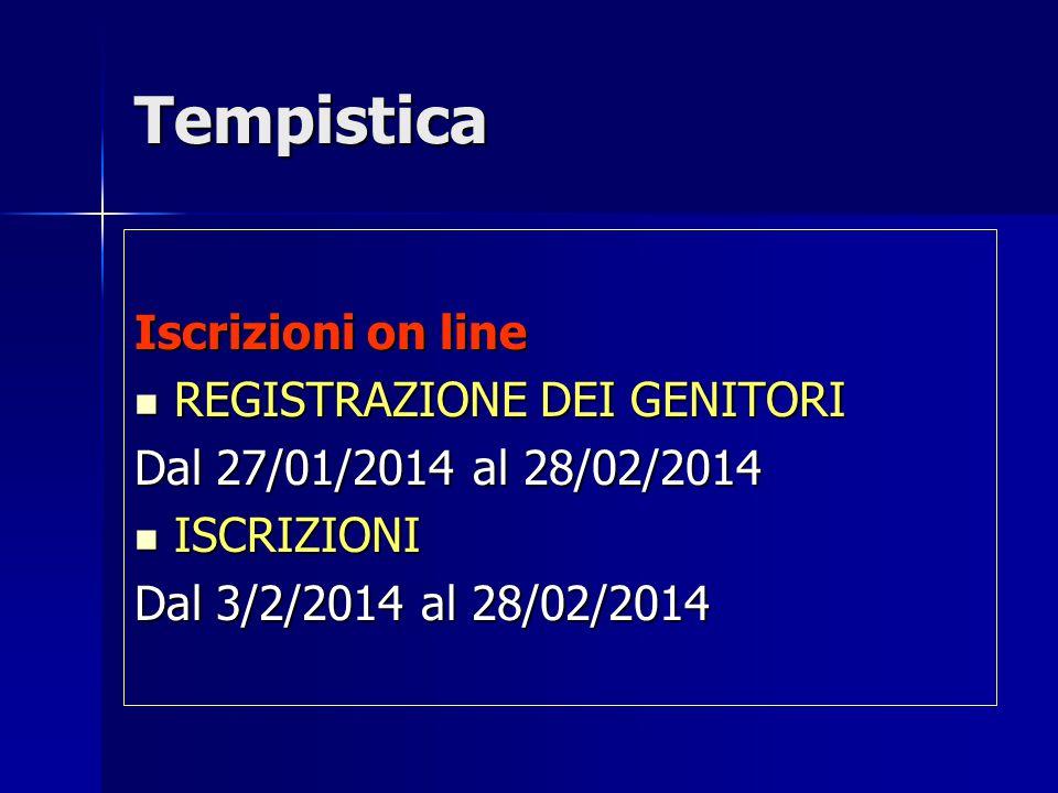 Tempistica Iscrizioni on line REGISTRAZIONE DEI GENITORI