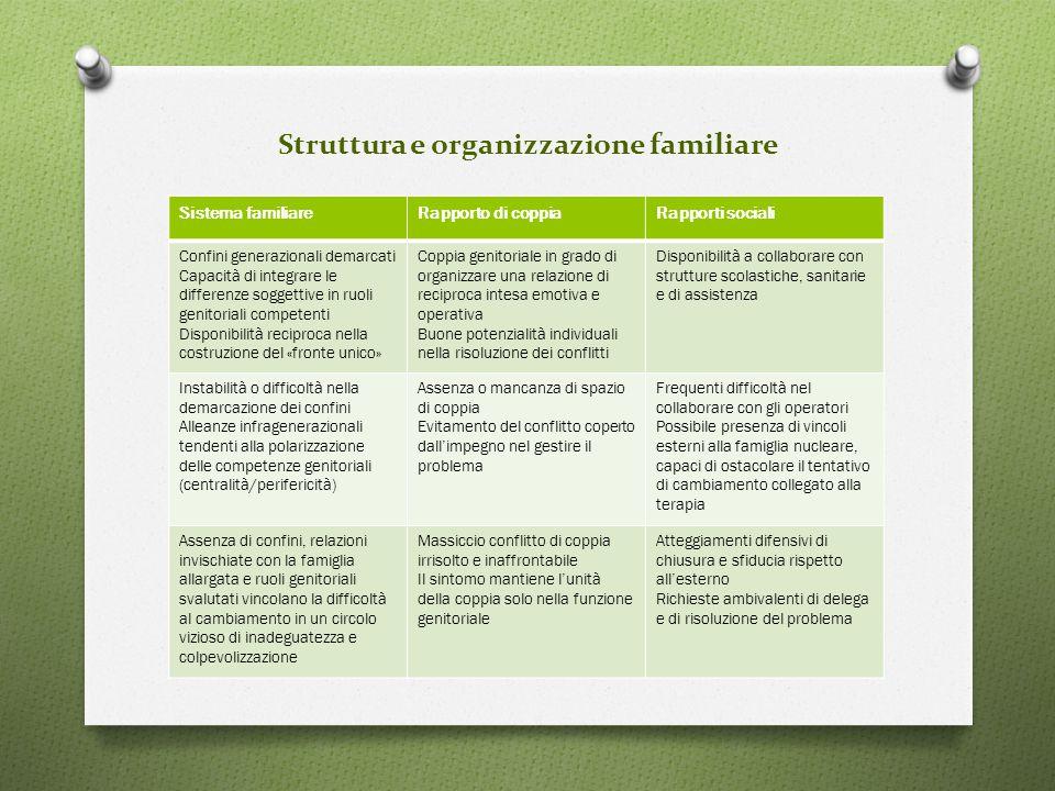 Struttura e organizzazione familiare