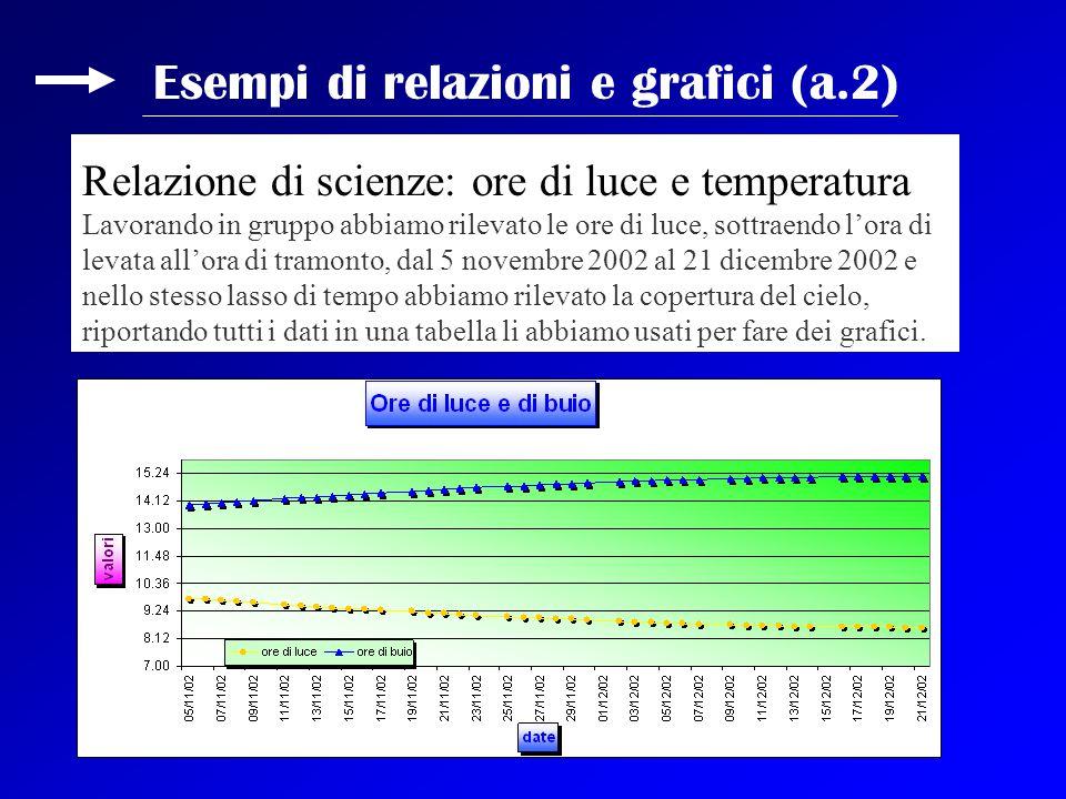 Esempi di relazioni e grafici (a.2)