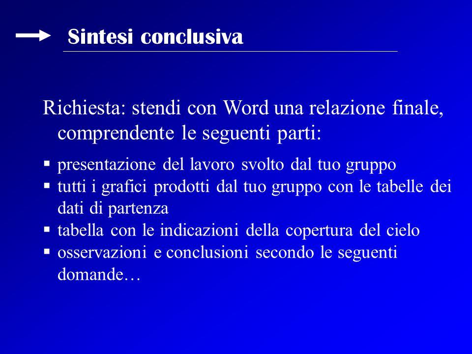 Sintesi conclusiva Richiesta: stendi con Word una relazione finale, comprendente le seguenti parti: