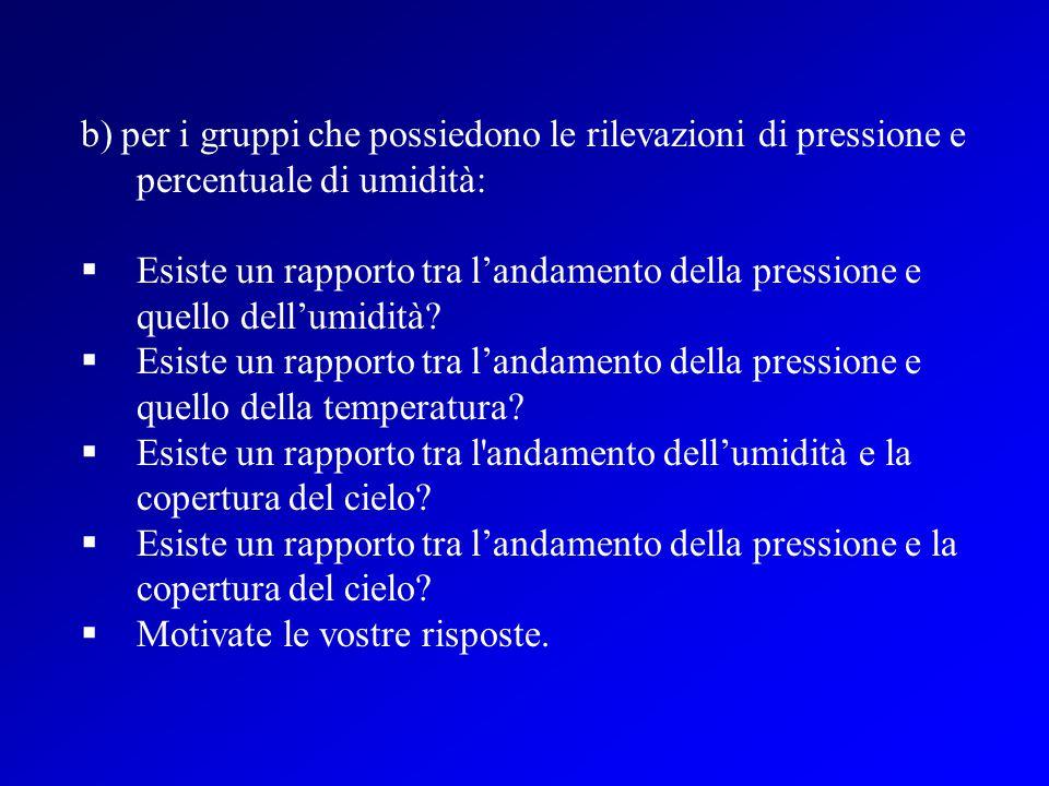 b) per i gruppi che possiedono le rilevazioni di pressione e percentuale di umidità: