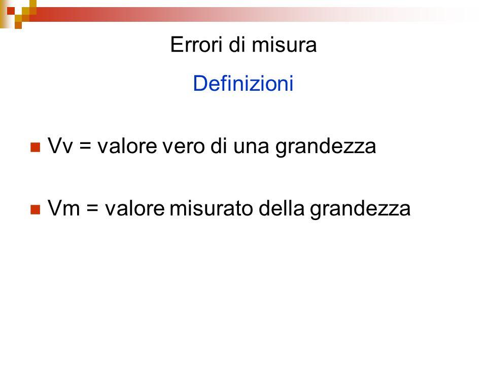Errori di misura Definizioni Vv = valore vero di una grandezza Vm = valore misurato della grandezza