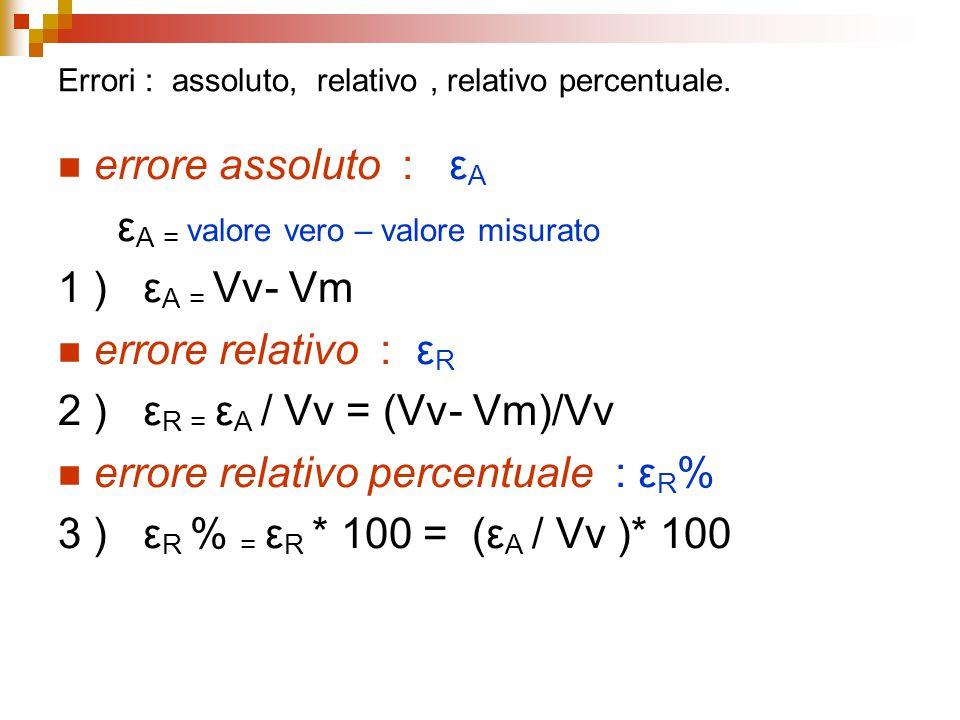Errori : assoluto, relativo , relativo percentuale.