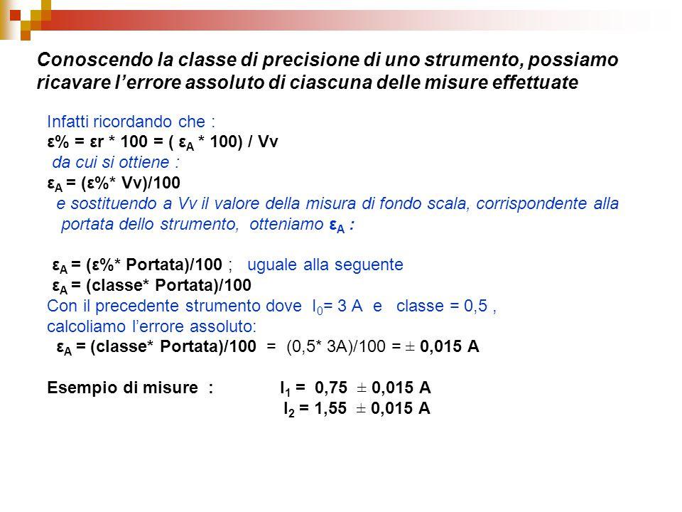 Conoscendo la classe di precisione di uno strumento, possiamo ricavare l'errore assoluto di ciascuna delle misure effettuate
