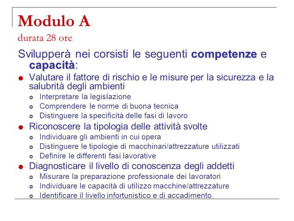 Modulo A durata 28 ore Svilupperà nei corsisti le seguenti competenze e capacità: