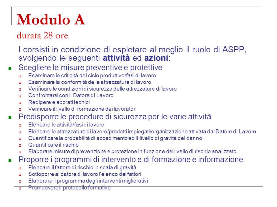 Modulo A durata 28 ore I corsisti in condizione di espletare al meglio il ruolo di ASPP, svolgendo le seguenti attività ed azioni: