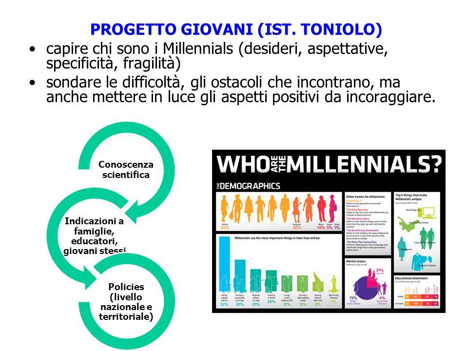 PROGETTO GIOVANI (IST. TONIOLO)