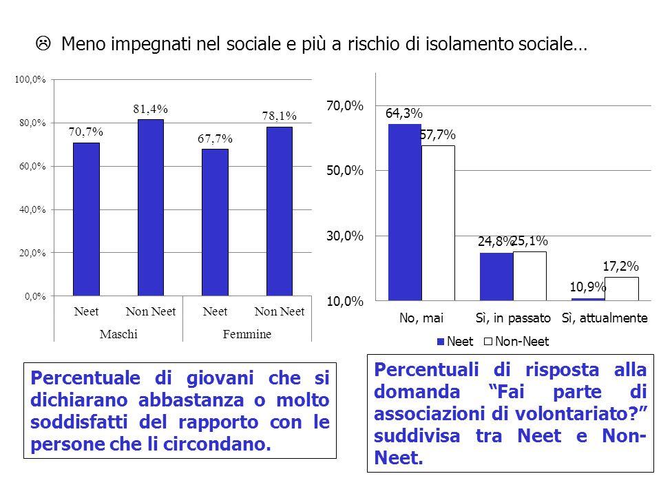  Meno impegnati nel sociale e più a rischio di isolamento sociale…