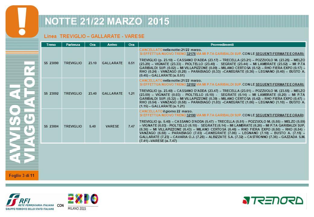 NOTTE 21/22 MARZO 2015 MODIFICHE CIRCOLAZIONE TRENI