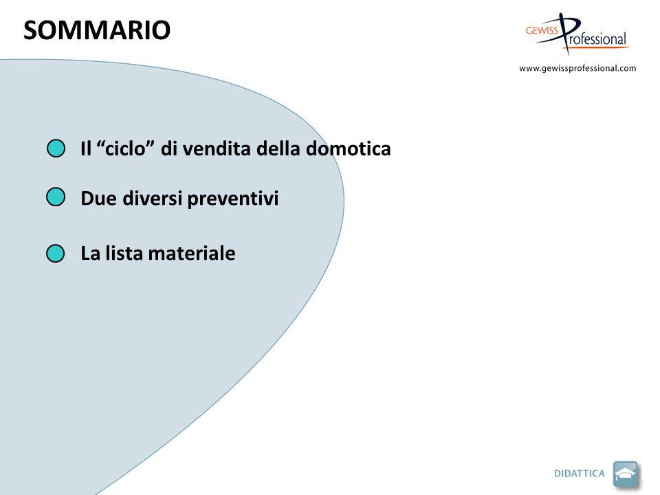 SOMMARIO Il ciclo di vendita della domotica Due diversi preventivi