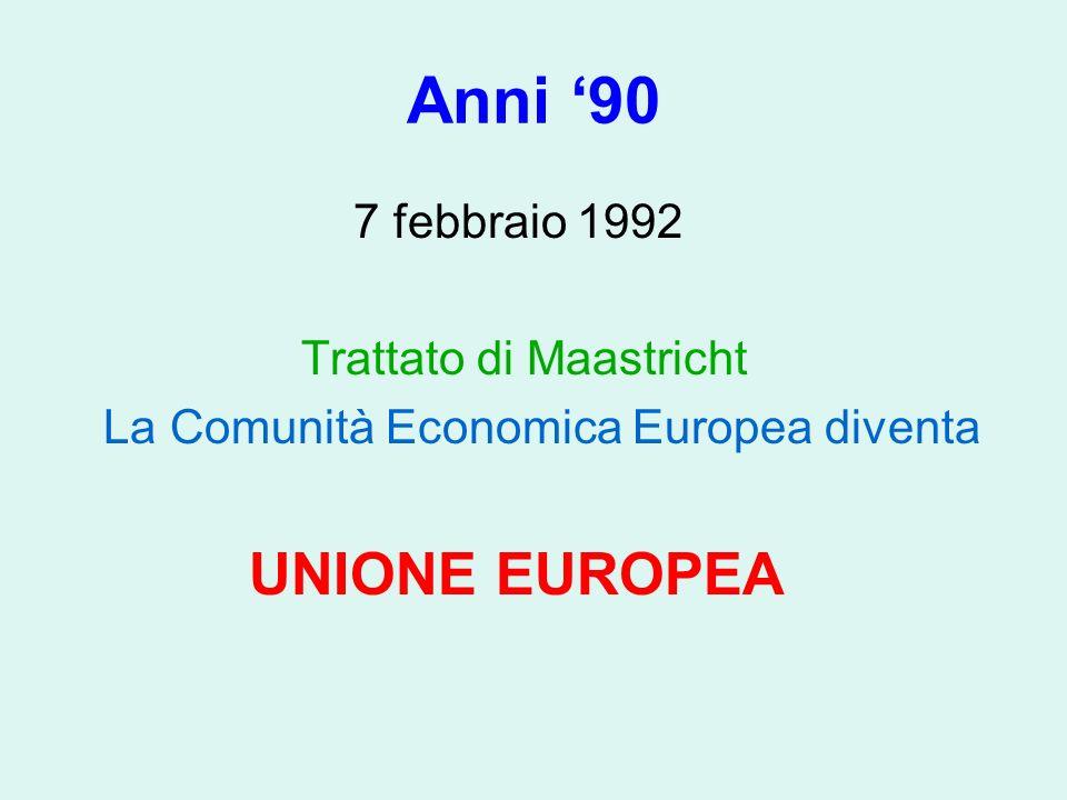 Anni '90 7 febbraio 1992 Trattato di Maastricht