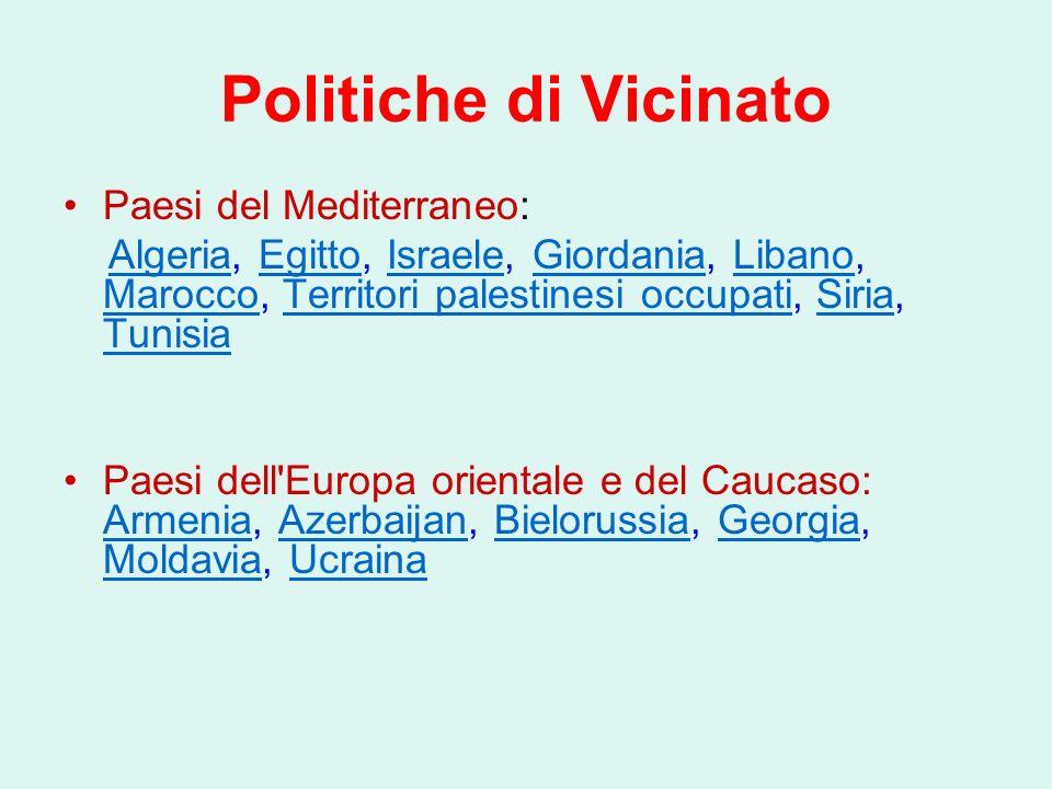 Politiche di Vicinato Paesi del Mediterraneo: