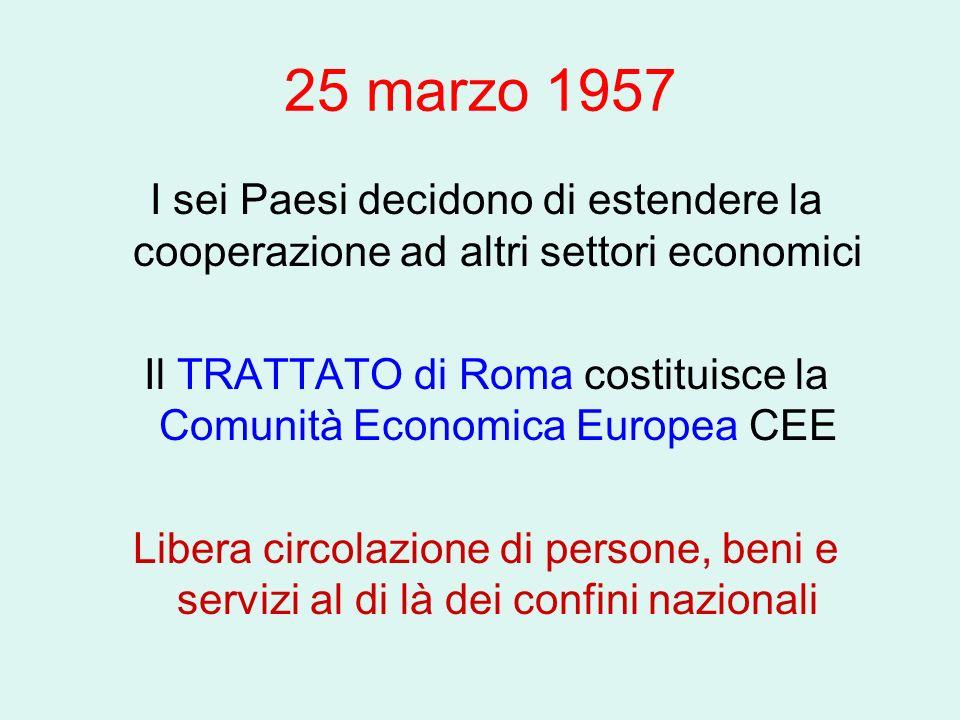 Il TRATTATO di Roma costituisce la Comunità Economica Europea CEE