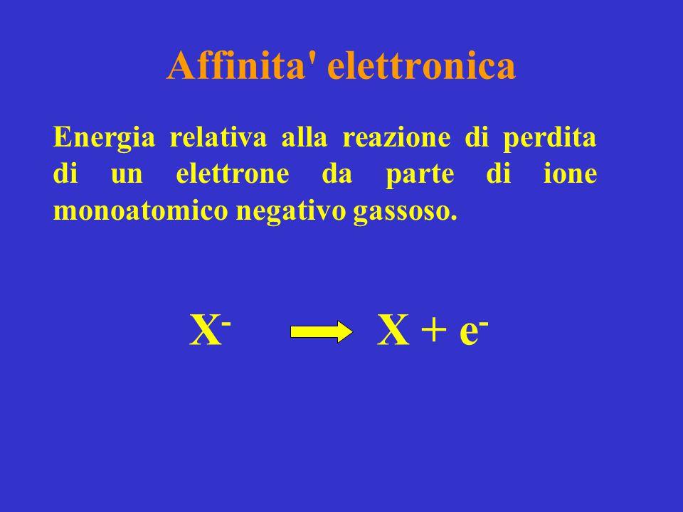 X- X + e- Affinita elettronica
