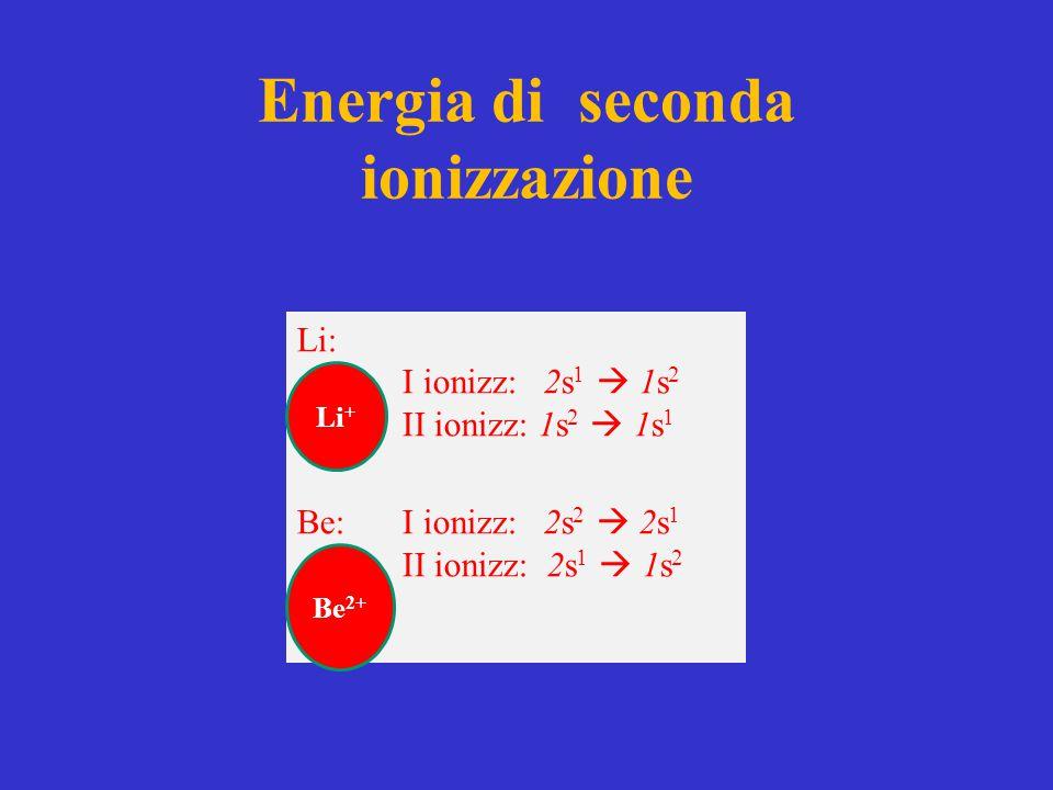 Energia di seconda ionizzazione