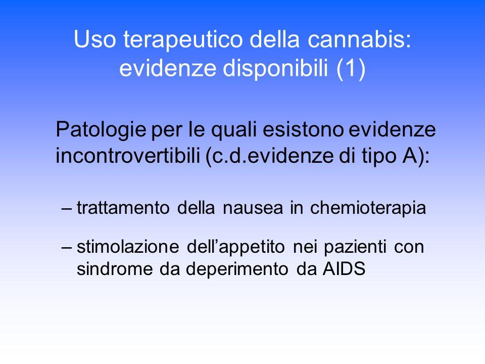 Uso terapeutico della cannabis: evidenze disponibili (1)