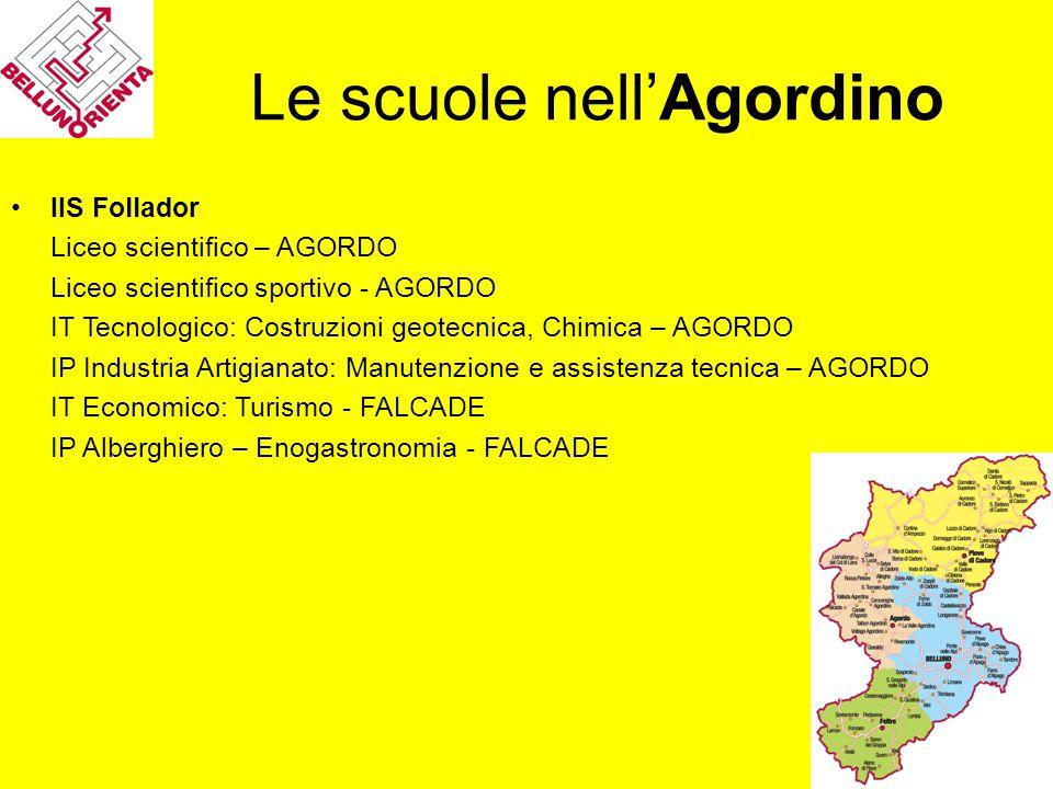 Le scuole nell'Agordino