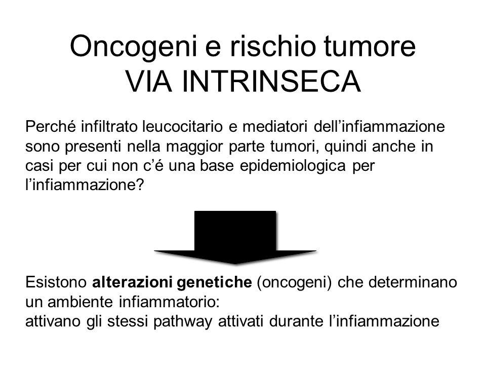 Oncogeni e rischio tumore VIA INTRINSECA
