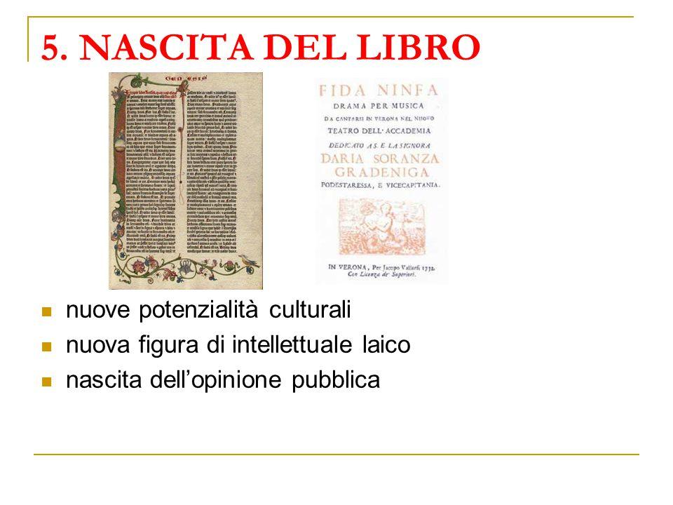 5. NASCITA DEL LIBRO nuove potenzialità culturali