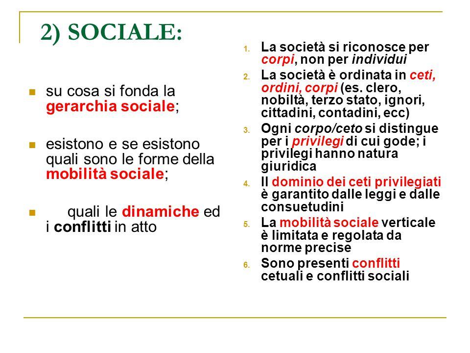 2) SOCIALE: su cosa si fonda la gerarchia sociale;