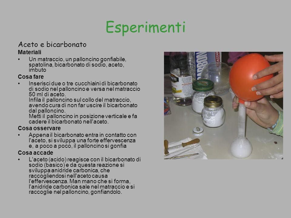 Esperimenti Aceto e bicarbonato Materiali