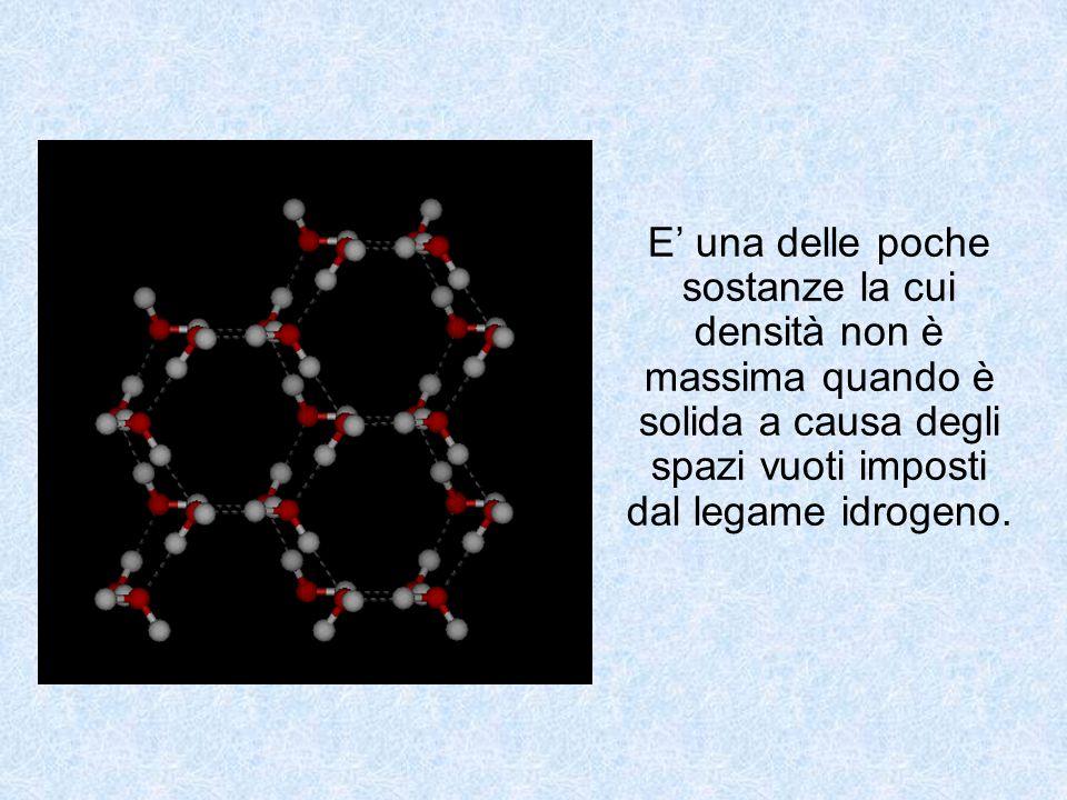 E' una delle poche sostanze la cui densità non è massima quando è solida a causa degli spazi vuoti imposti dal legame idrogeno.