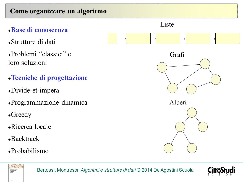 Come organizzare un algoritmo