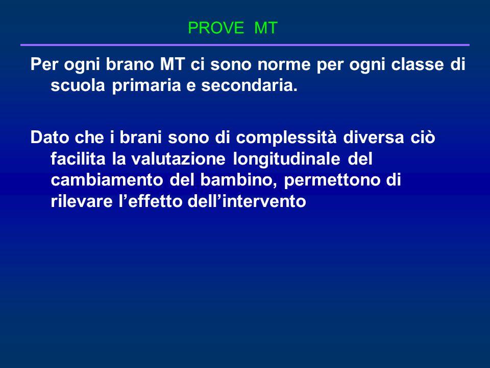 PROVE MT Per ogni brano MT ci sono norme per ogni classe di scuola primaria e secondaria.