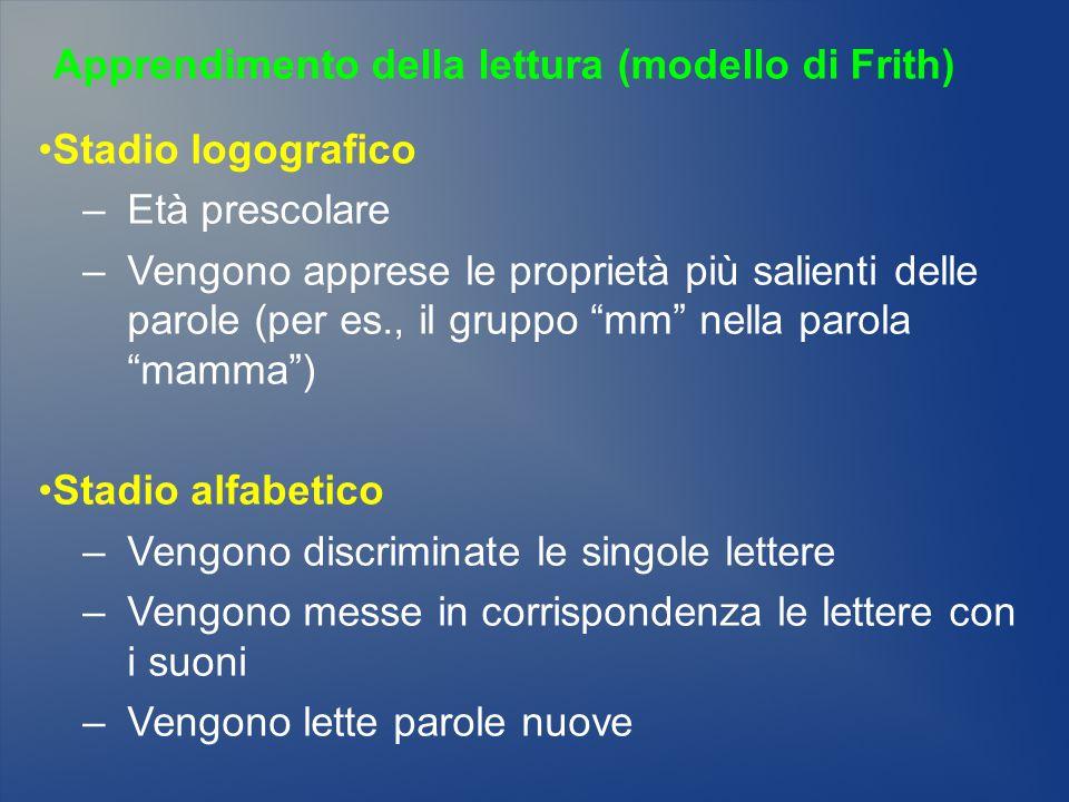 Apprendimento della lettura (modello di Frith)