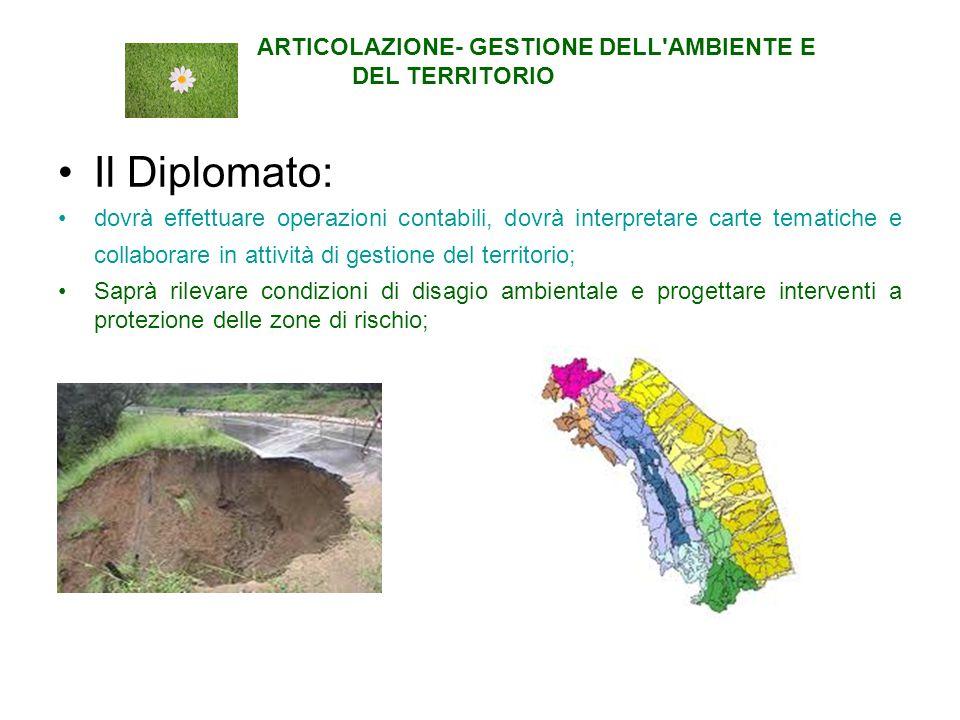 ARTICOLAZIONE- GESTIONE DELL AMBIENTE E DEL TERRITORIO