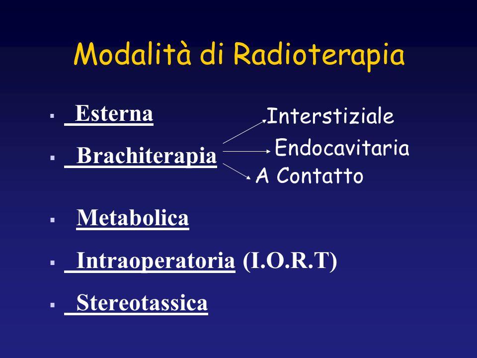 Modalità di Radioterapia
