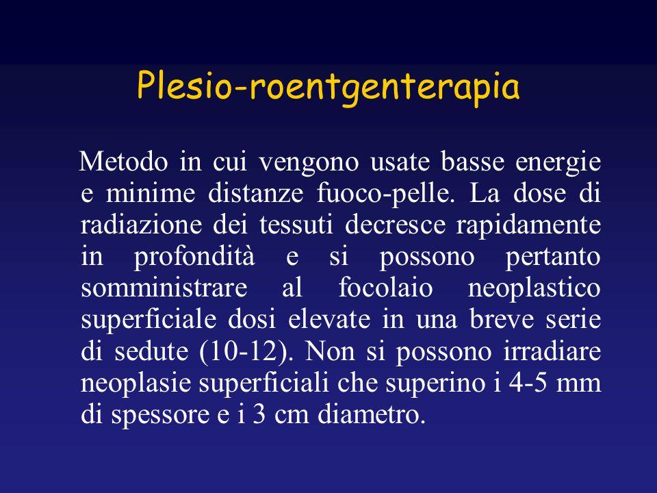 Plesio-roentgenterapia
